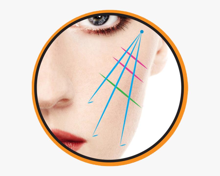 Facial Resurfacing - Circle, Transparent Clipart