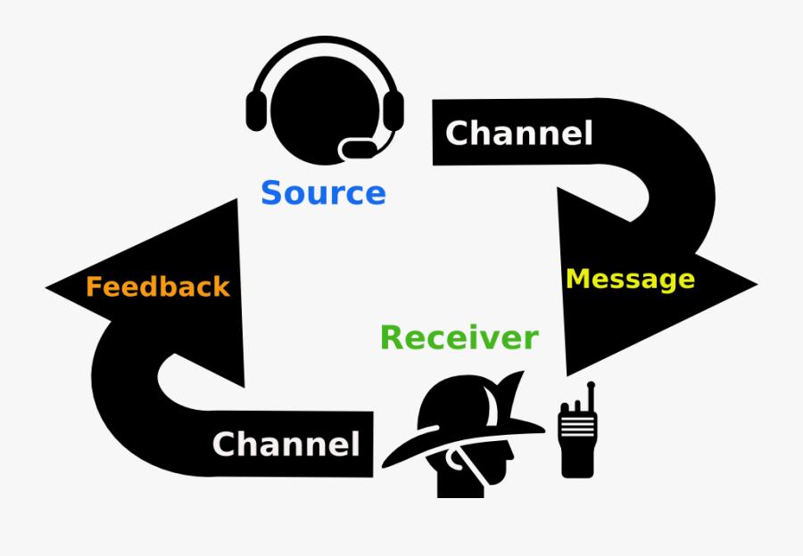 Transparent Communication Clipart - Graphic Design, Transparent Clipart