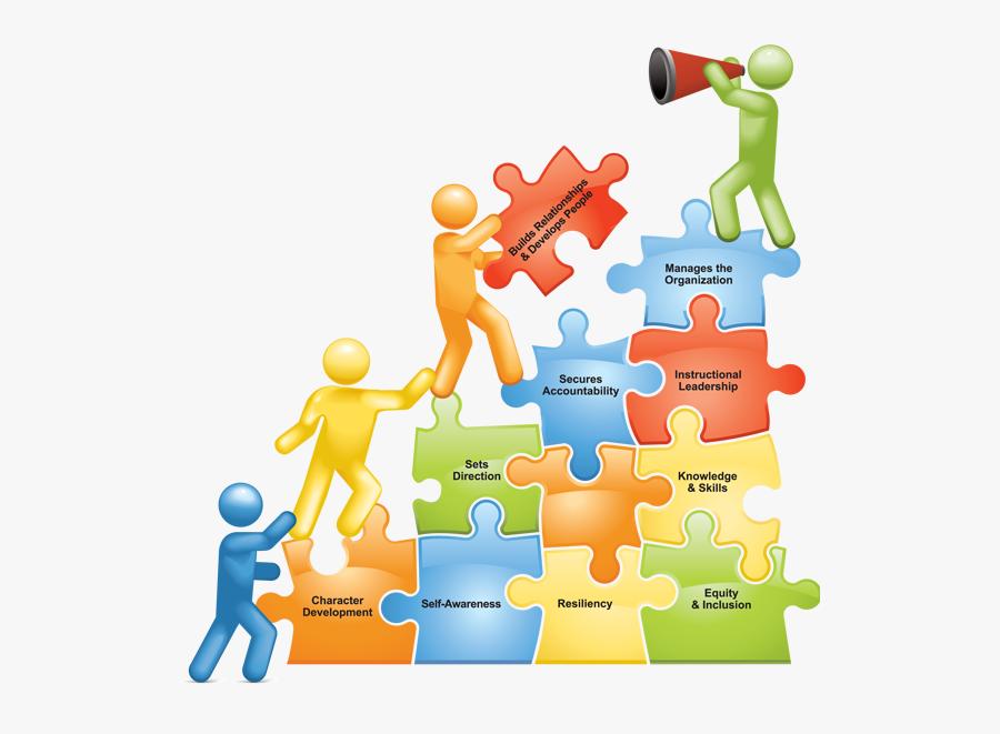 Kpr Leadership Profile Pinterest - Leadership Png, Transparent Clipart