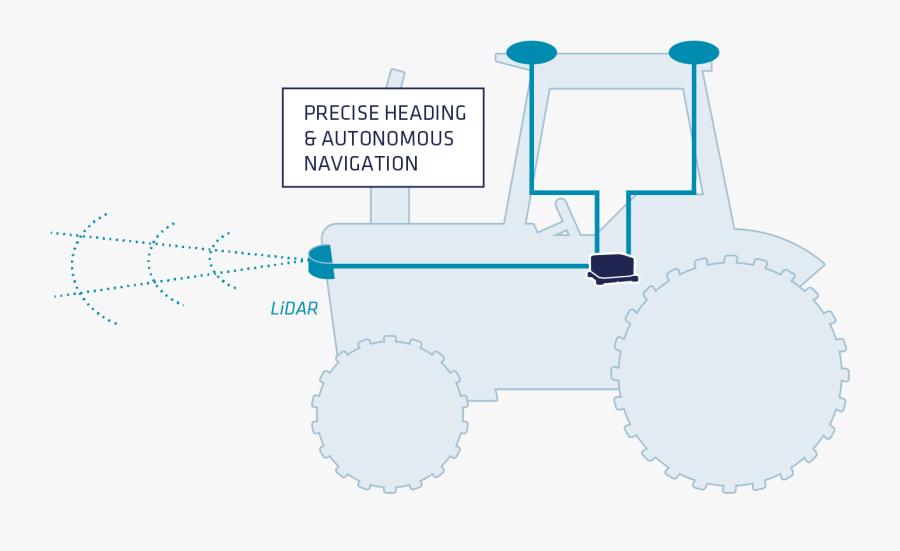 Autonomous Industrial Vehicle - Inertial Navigation System Application, Transparent Clipart