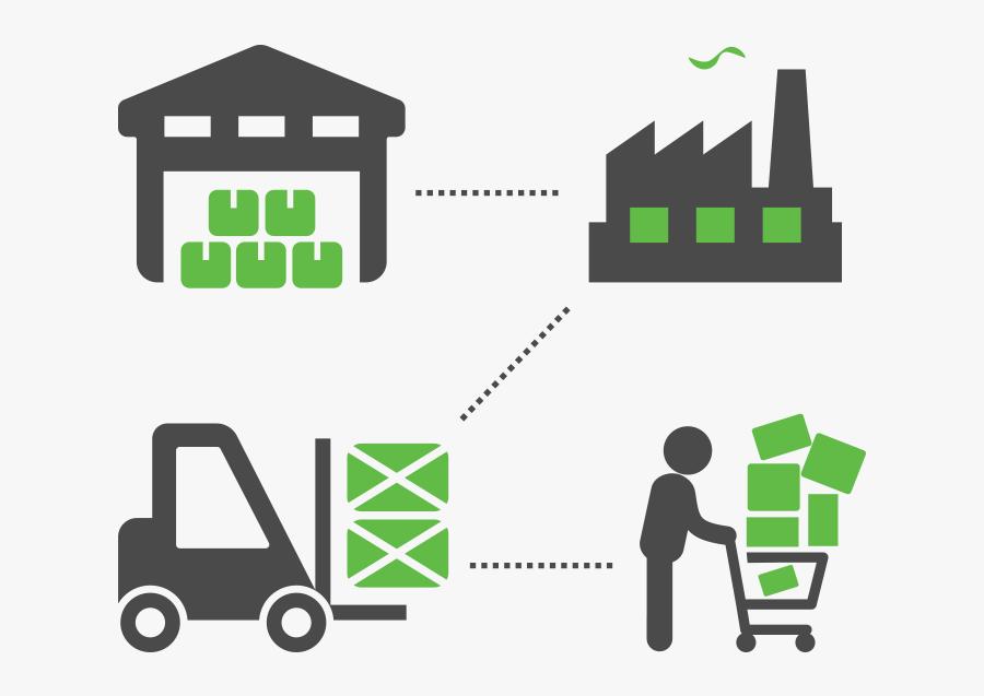 Supply Chain Management Rush Ltl - Management, Transparent Clipart