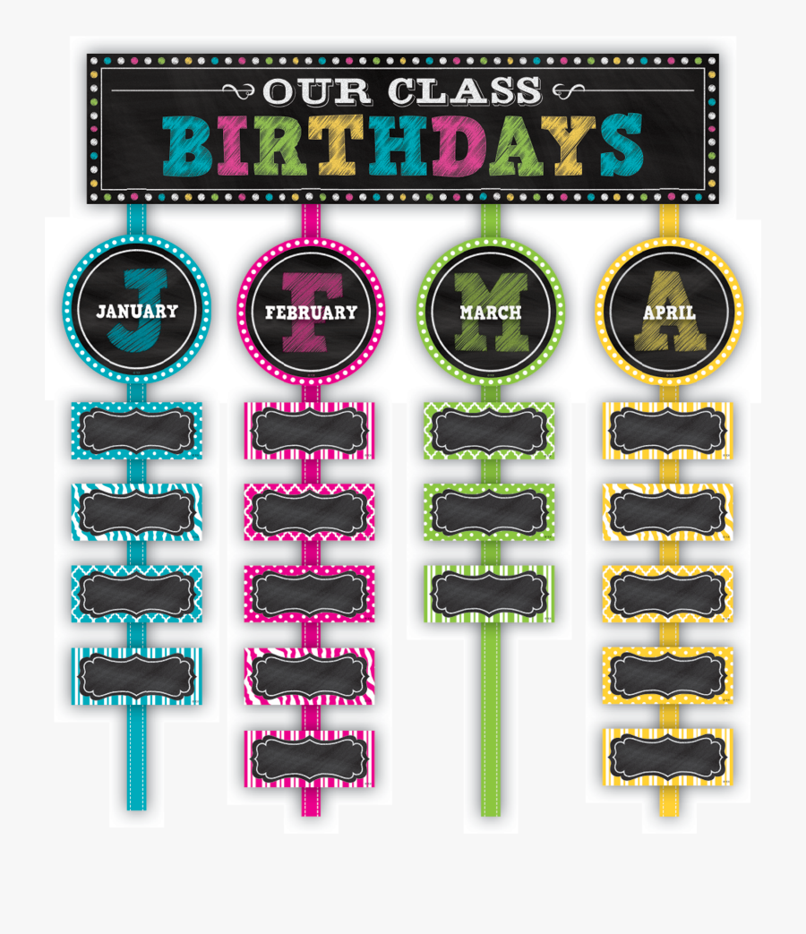 Chalkboard Clip Message Board - Our Class Birthdays, Transparent Clipart
