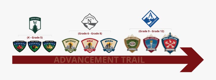 Trail Life Navigator Badges, Transparent Clipart