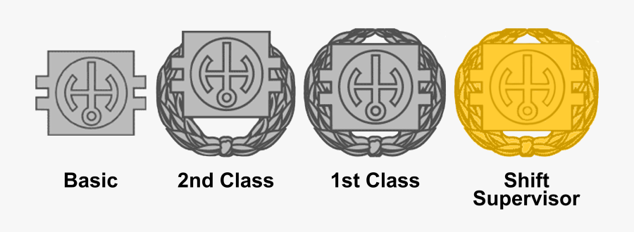 Navy Nuclear Reactor Engineer Insignia, Transparent Clipart