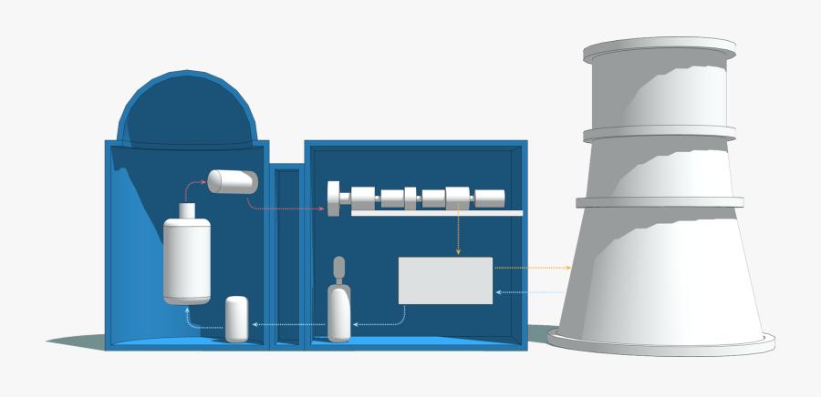 Аэс С 1 Контурными Реакторами, Transparent Clipart