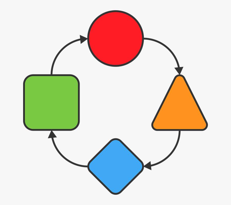 Project Management, Transparent Clipart
