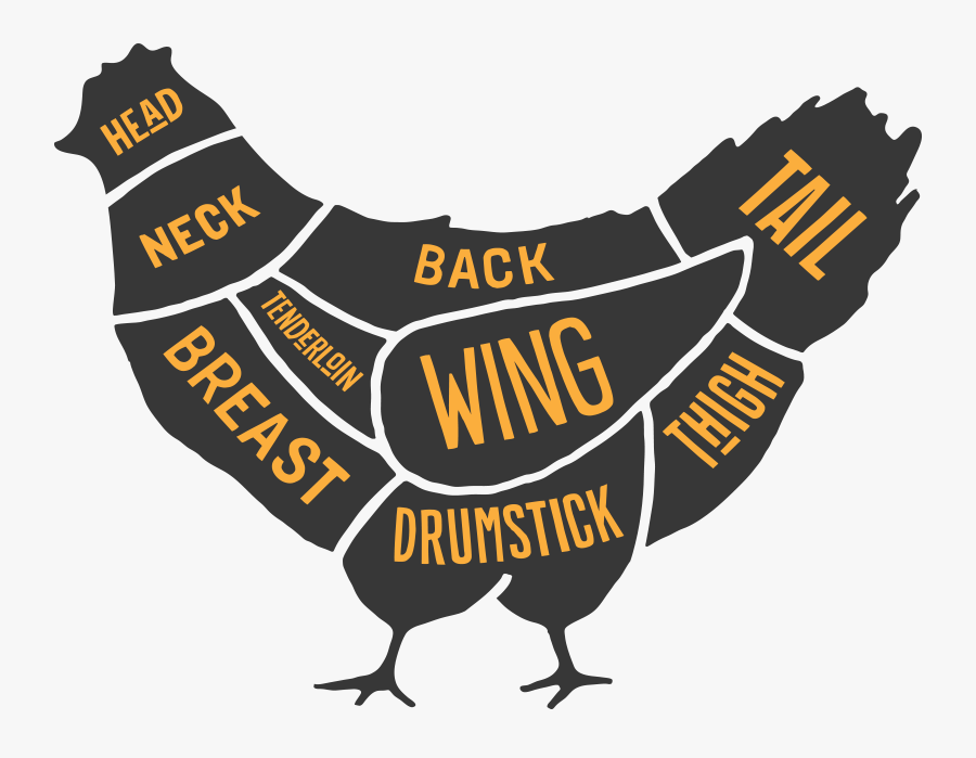 Chicken Cuts Png , Free Transparent Clipart - ClipartKey