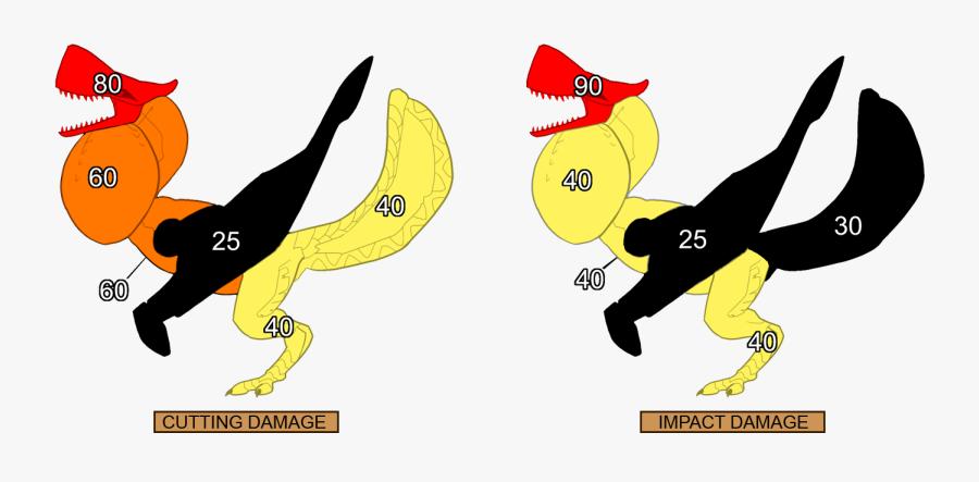 Monster Hunter 3rd Portable Monster Weakness, Transparent Clipart