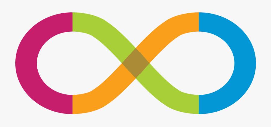 Editable Infinity Loop, Transparent Clipart
