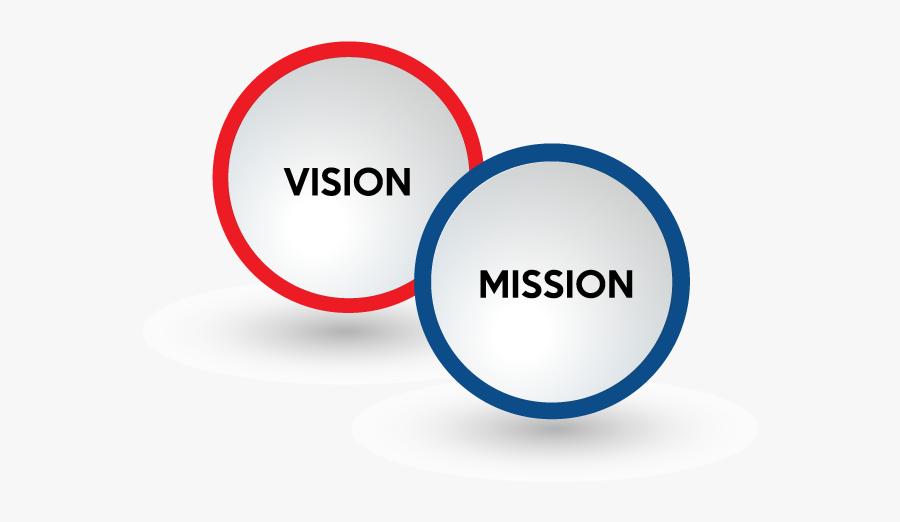 Vision Png Transparent Images, Transparent Clipart