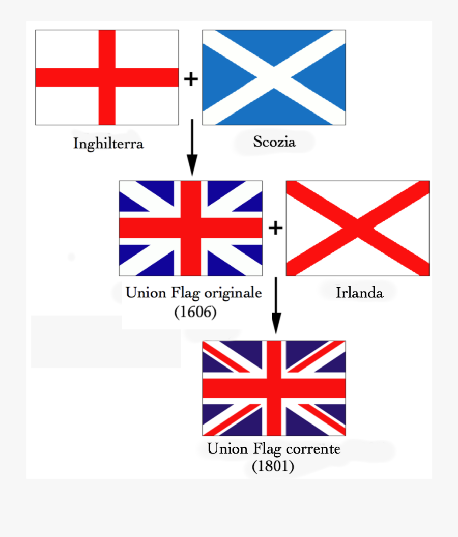 Flags Of The Union Jack-it - Uk Flag Made Up, Transparent Clipart