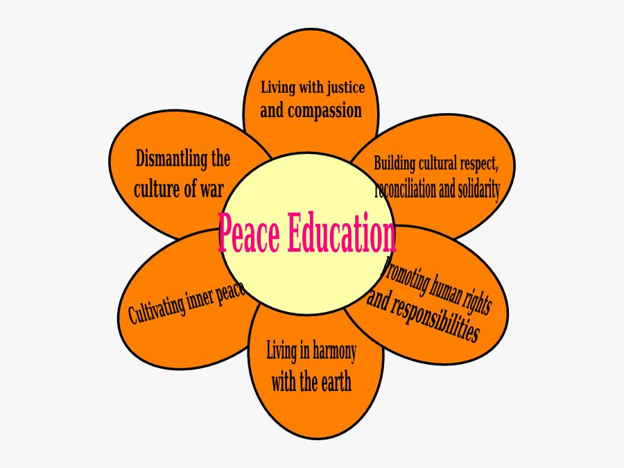 Flower Petal Model Of Peace Education, Transparent Clipart