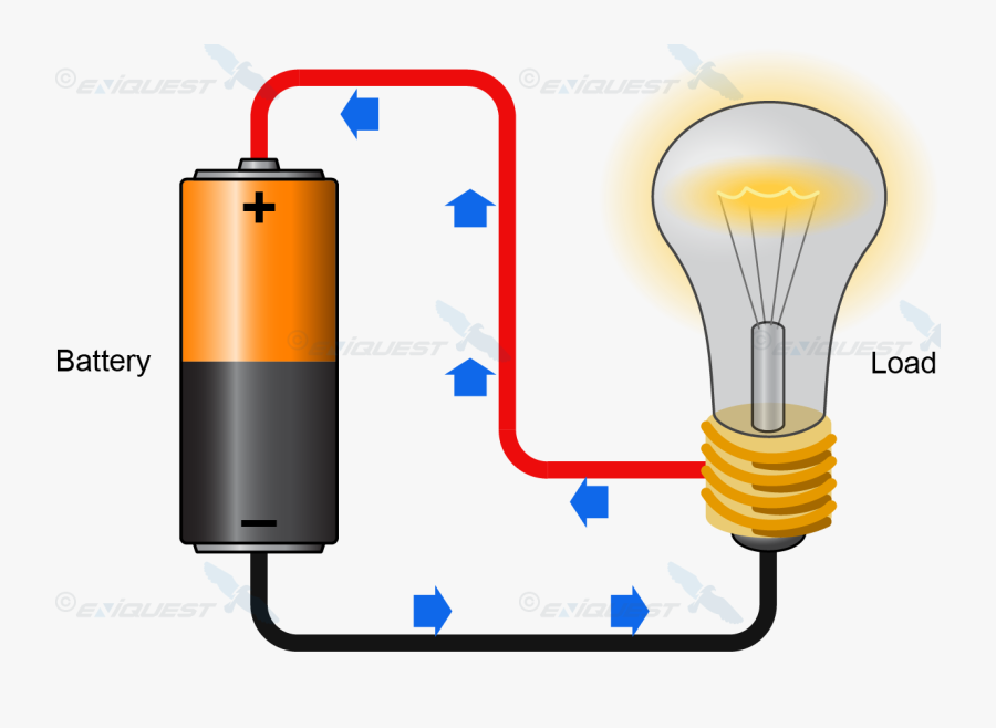 Collection Of High - Electric Current, Transparent Clipart
