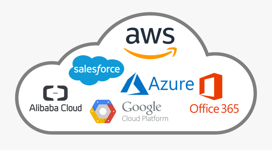 Vmware Cloud On Aws Png - Aws Cloud Outline Png, Transparent Clipart