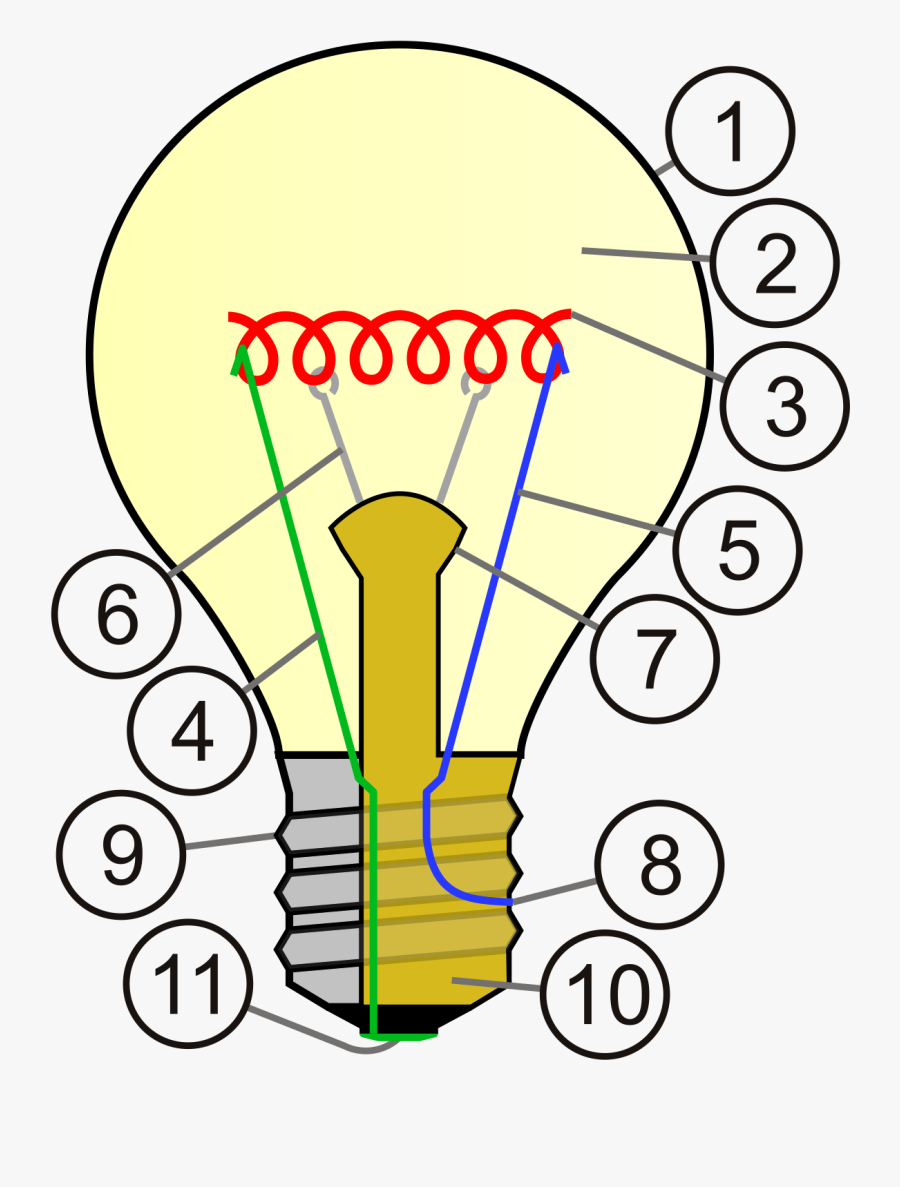 Incandescent Light Bulb Wikiwand - Cross Section Of A Light Bulb, Transparent Clipart