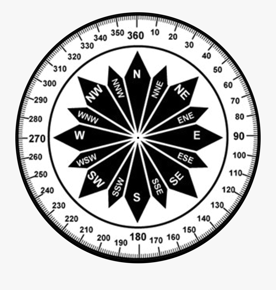 230 Degrees On A Compass, Transparent Clipart