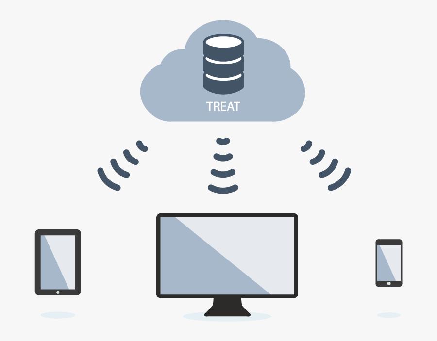 Easy Access To Treat Via Web Based Technology - Dibujos De La Era De La Informacion, Transparent Clipart
