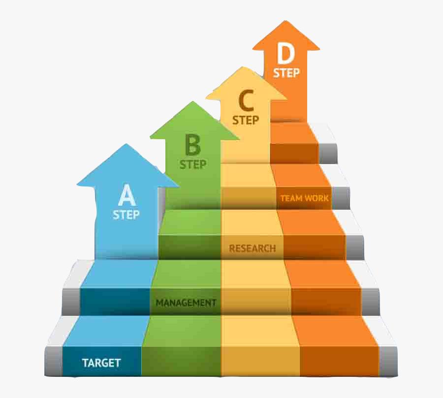 Transparent Step Ladder Clipart - Infographic, Transparent Clipart