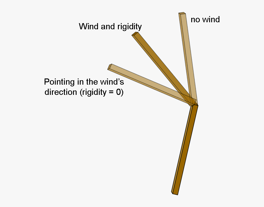 Transparent Leaves Blowing In The Wind Png - Wood, Transparent Clipart