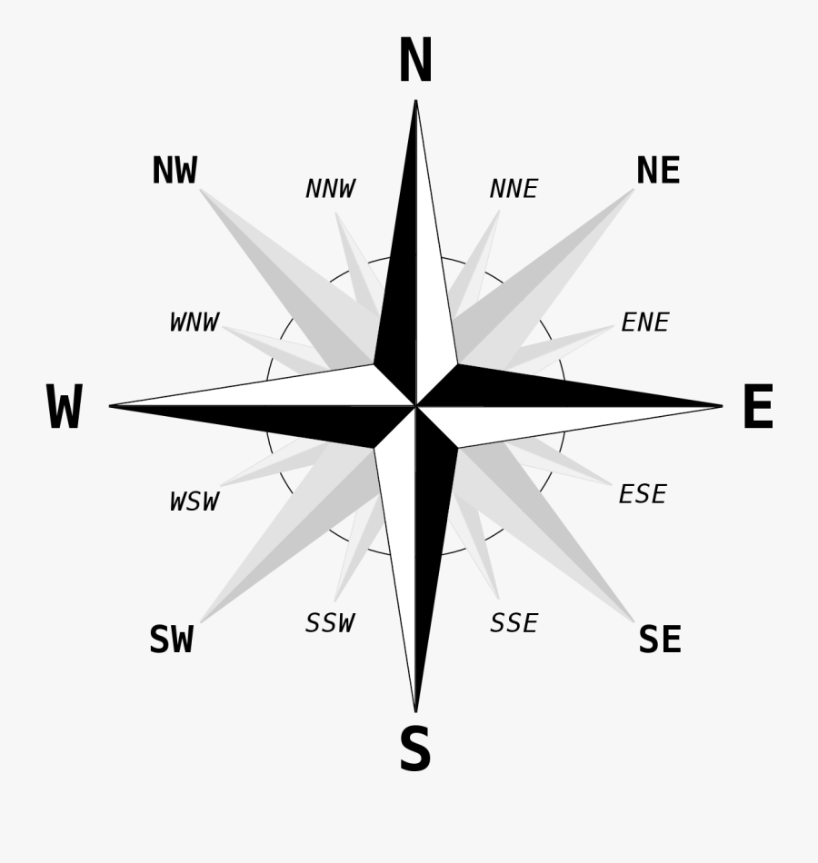 Clip Art Map Compass Vector - North North East Direction, Transparent Clipart