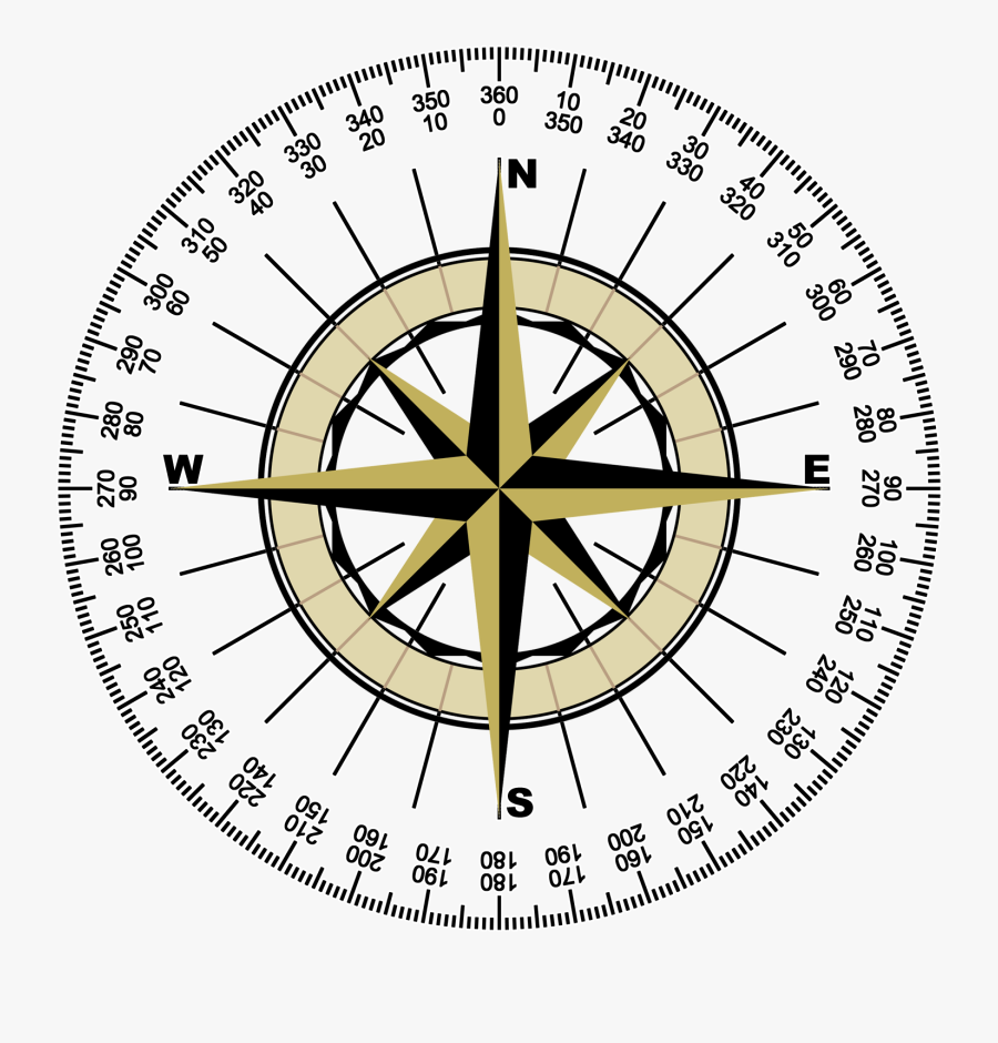 Compass Clipart Golden Compass - Boxing The Compass With Degrees, Transparent Clipart