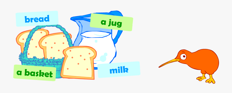 Esl Grammar Resources - Countable And Uncountable Nouns Png, Transparent Clipart