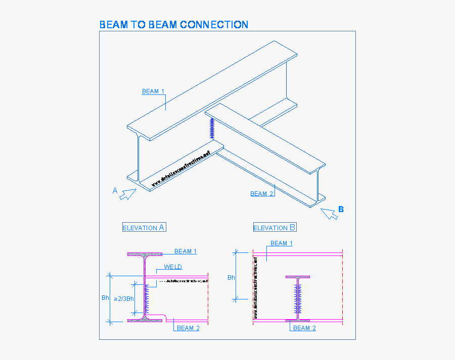 Steel Structure Beam To Beam Connection, Transparent Clipart
