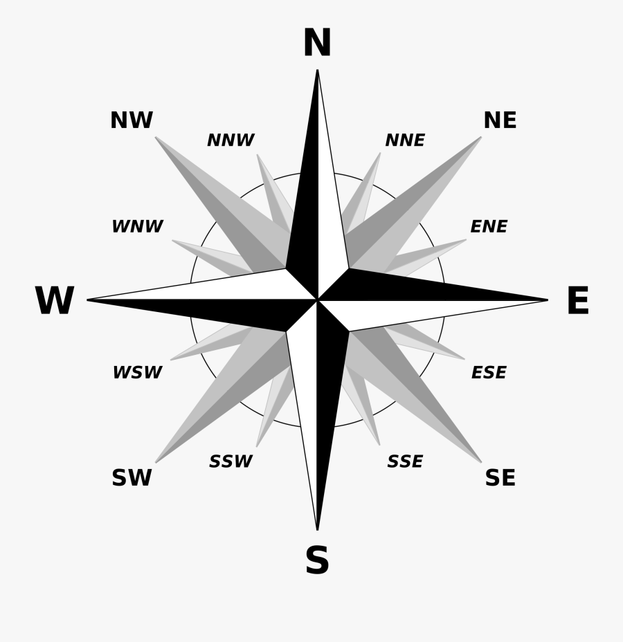 Related Image Math Pinterest - North North East Direction, Transparent Clipart