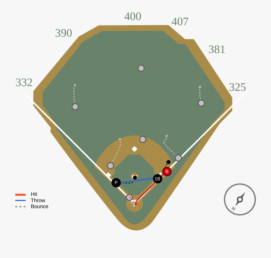 Clip Art David Adler On Twitter - Baseball Field, Transparent Clipart