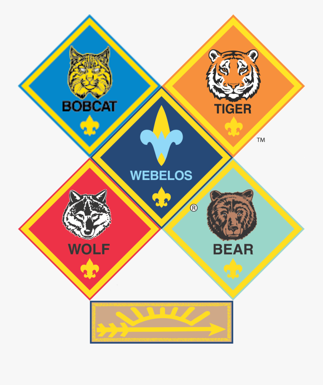Cub Scout Ranks, Transparent Clipart