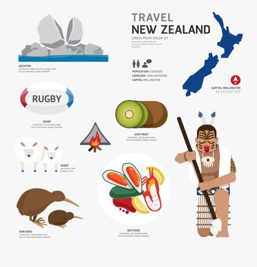 Travel New Zealand Png Image - New Zealand Landmark Icon, Transparent Clipart