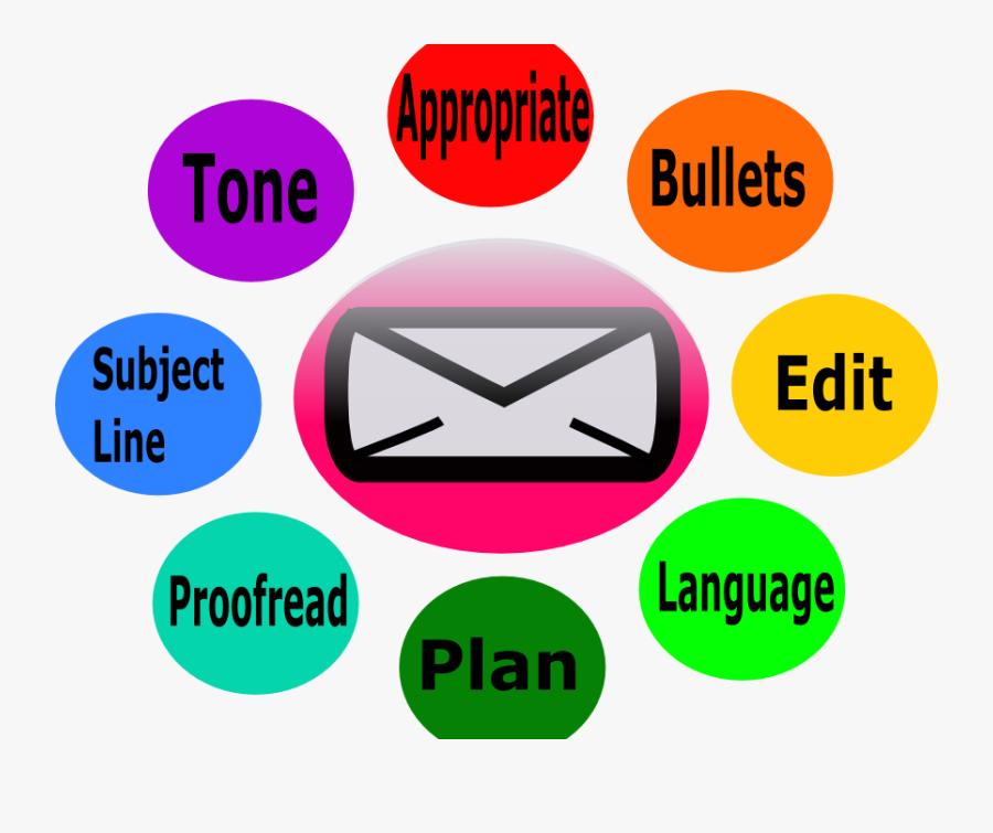 Romeo Landinez Co - Email Etiquette Tips, Transparent Clipart