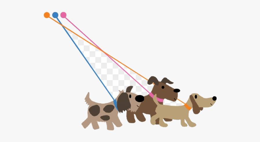 Dog Walking Clip Art Walk Free Transparent Clipart - Transparent Dog Walking Clipart, Transparent Clipart