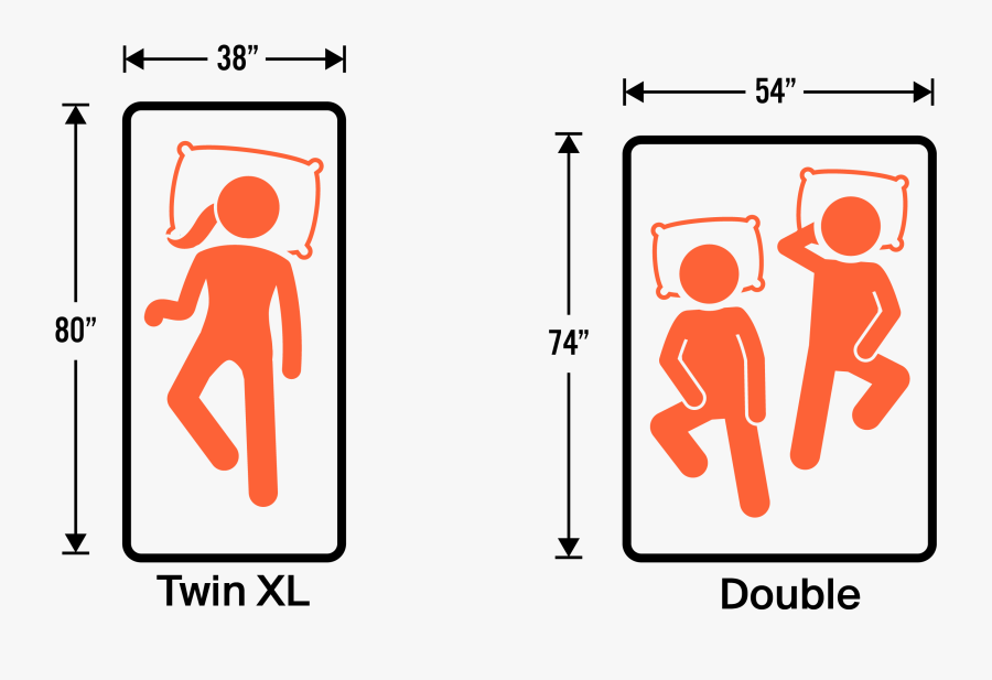 Twin Xl Vs Double Mattress Size - Full Size Bed Vs Twin, Transparent Clipart