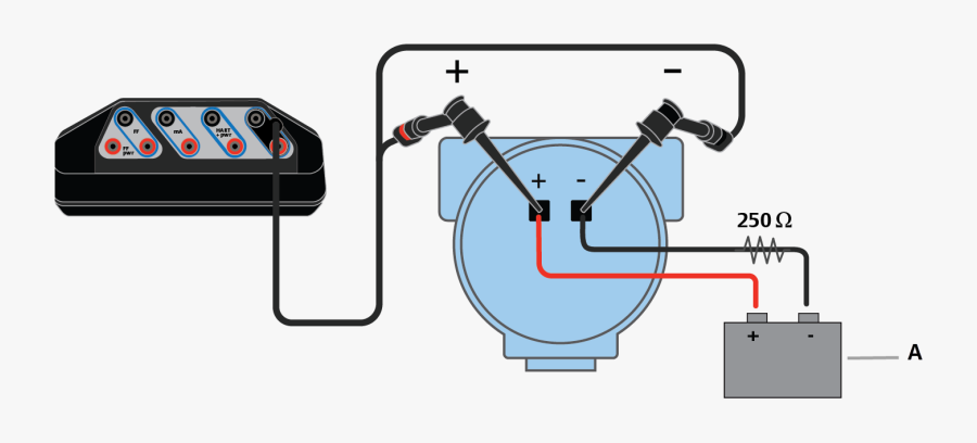 Connecting A Hart Communicator, Transparent Clipart