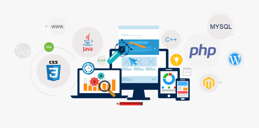 Mobile Development Syslogyx Technologies - Technology In Web Development, Transparent Clipart