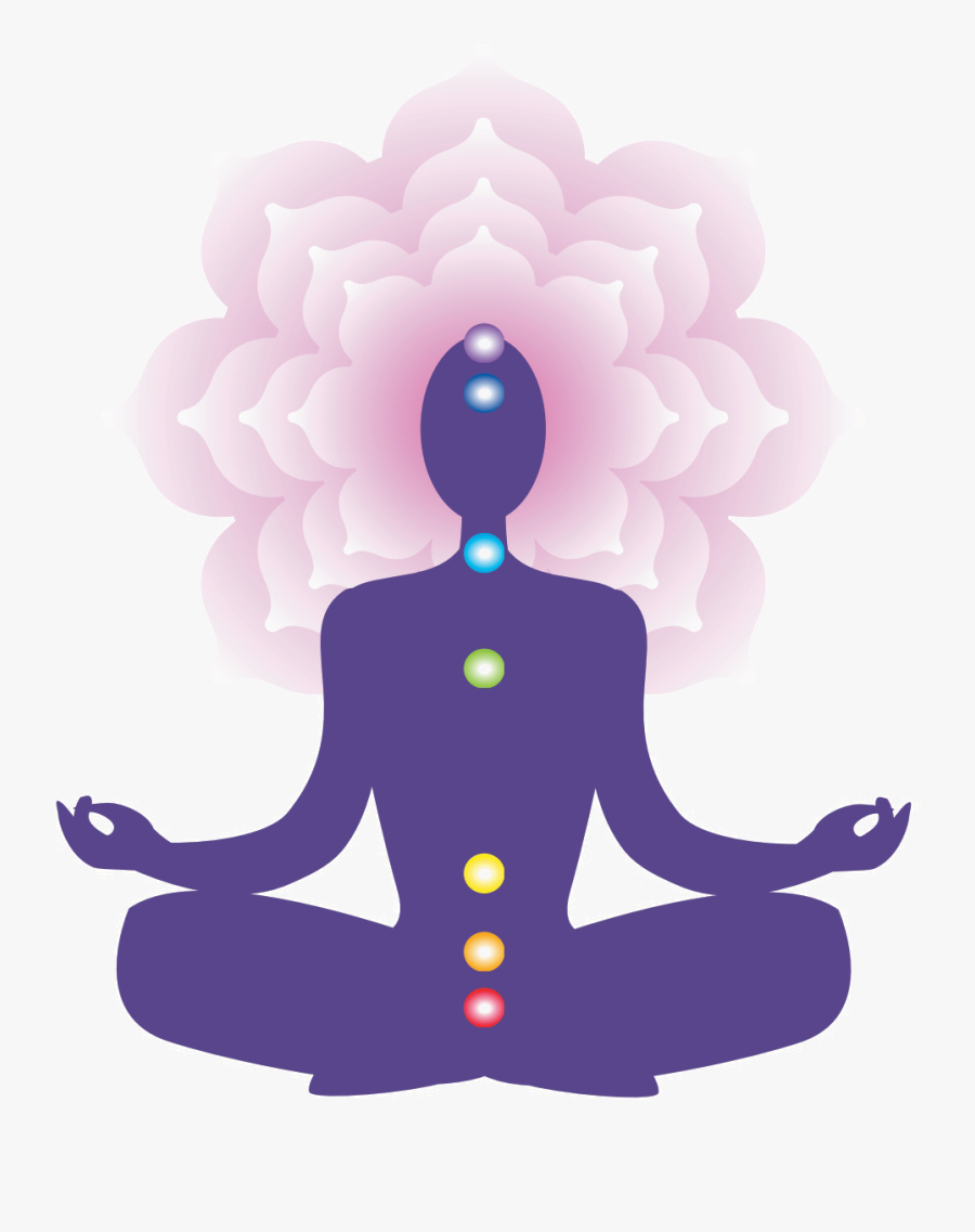 Breathe Clipart Mental Fitness Panchtatva In Human Body Free Transparent Clipart Clipartkey