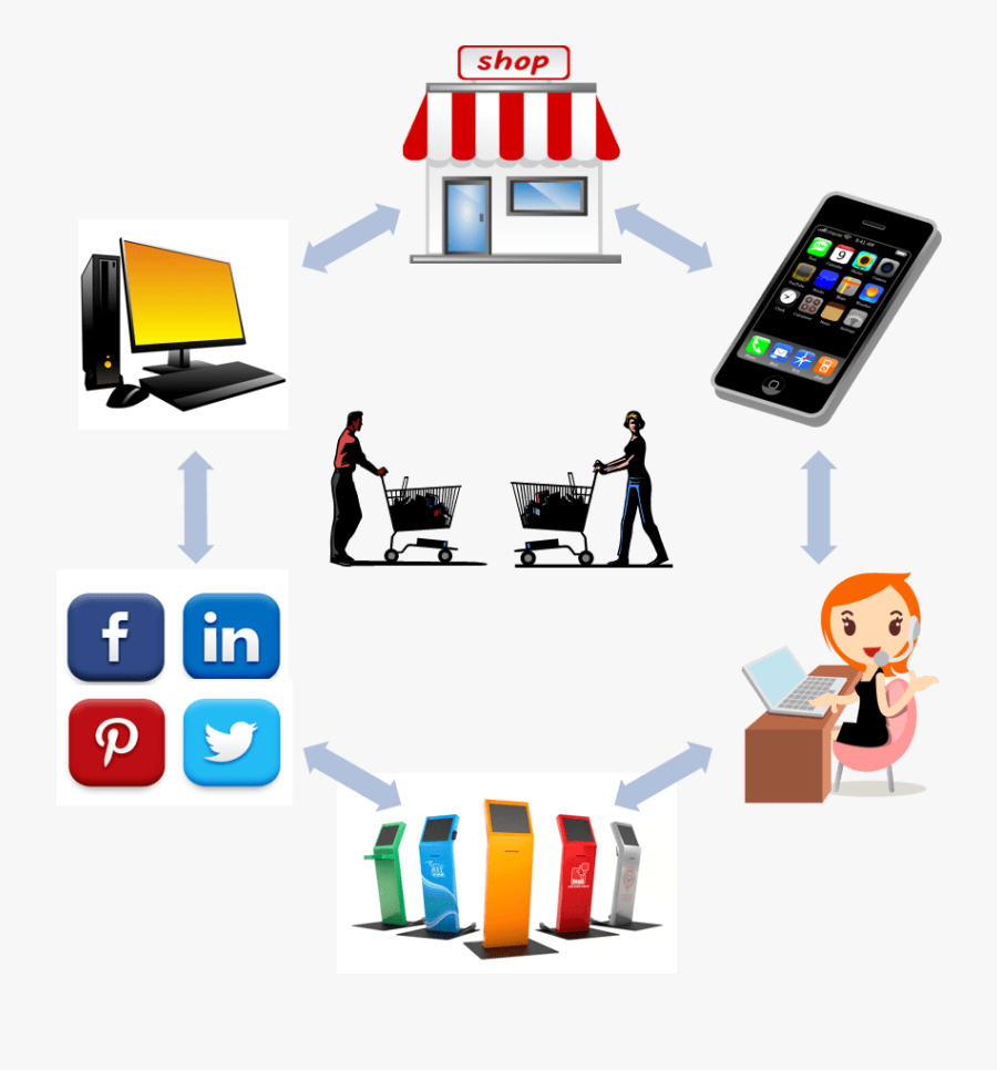 Omni Channel Growth Drivers - Supply Chain Management Diageo, Transparent Clipart