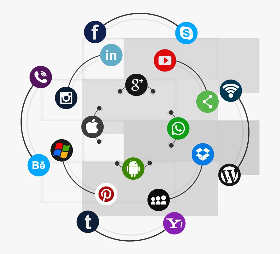 Hsbc Social Media Marketing, Transparent Clipart