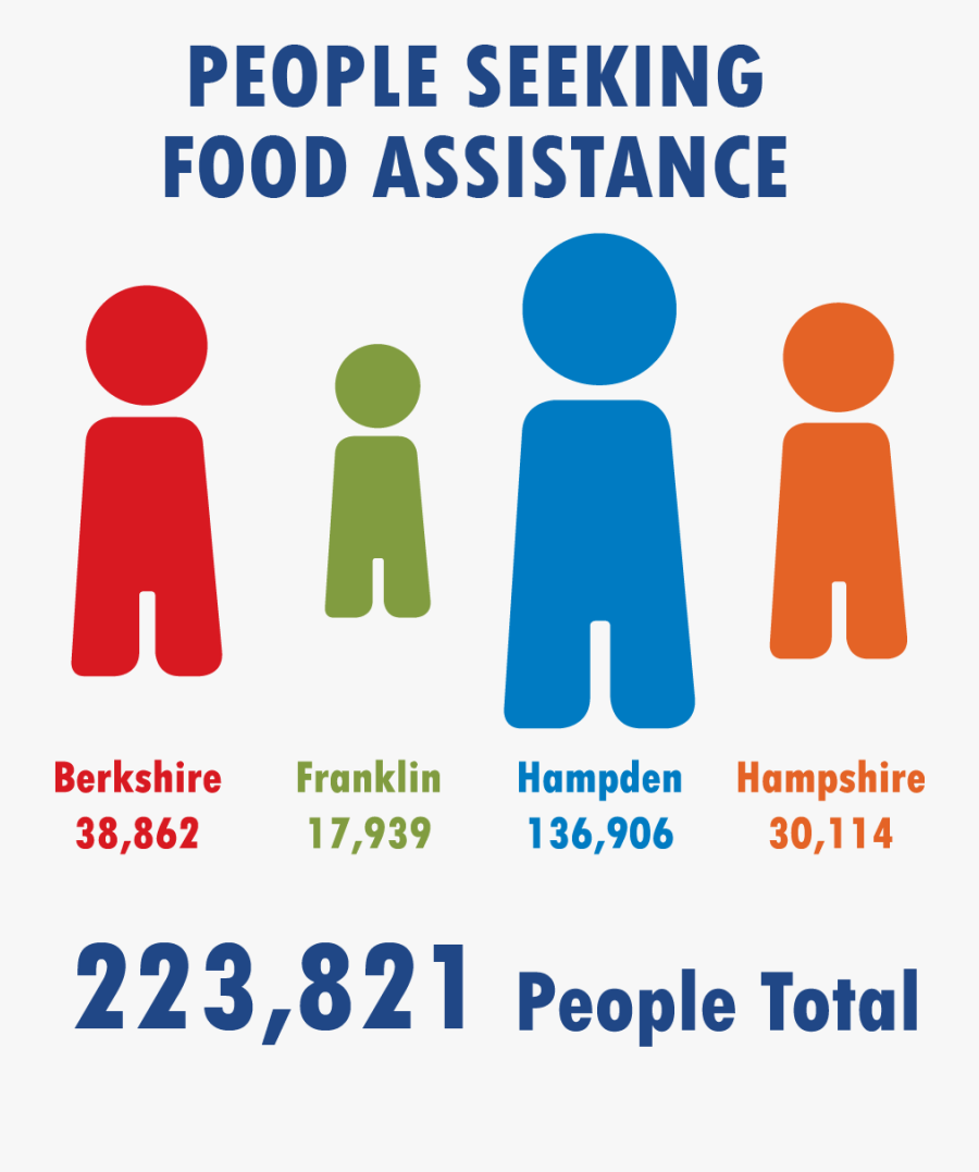 Food Insecurity In The Region* - Teatro, Transparent Clipart