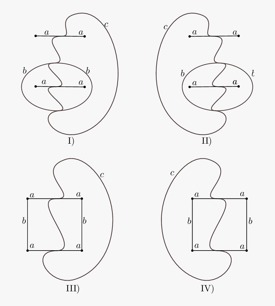 Train Tracks Diagrams That Determine All The Essential - Line Art, Transparent Clipart