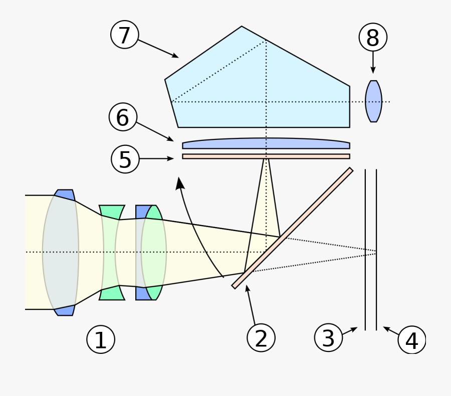 Funktionsweise Digitalkamera, Transparent Clipart