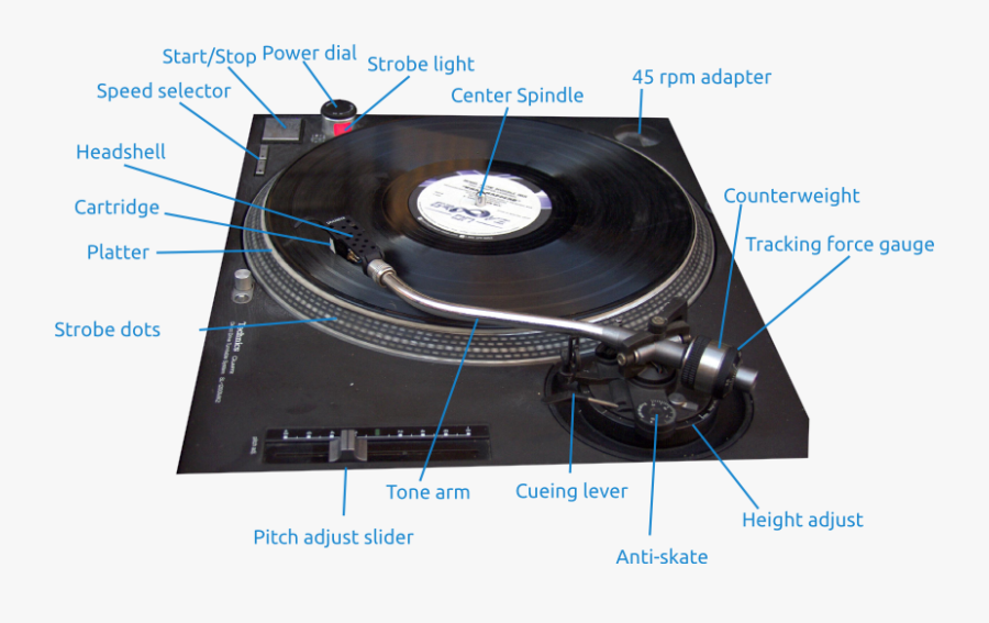 Record Clipart Record Player - Record Player Parts, Transparent Clipart