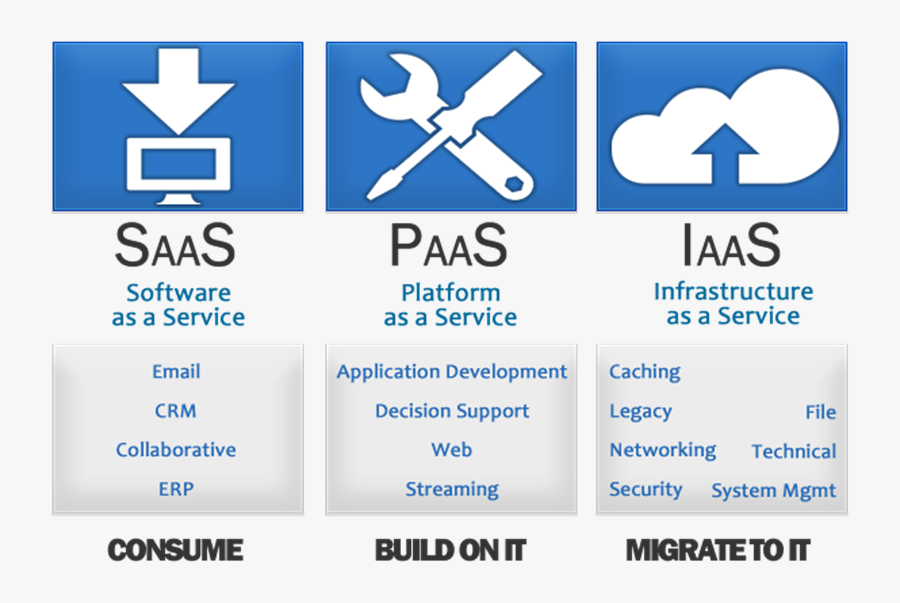 Nice Introduction To Cloud Computing Architecture On - Cloud Computing Services, Transparent Clipart