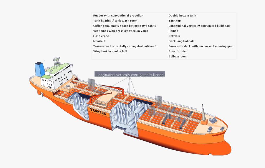 Clip Art Forecastle Ship - Catwalk Vessel, Transparent Clipart