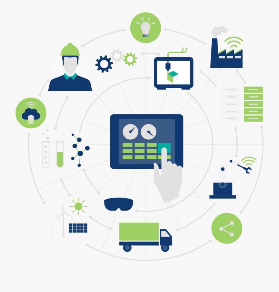 Supply Chain Management Automation, Transparent Clipart