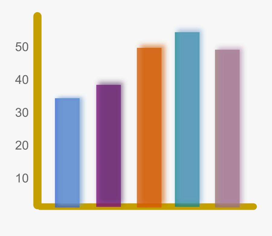A Bar Graph With 5 Bars - Bar Chart Chart Png, Transparent Clipart