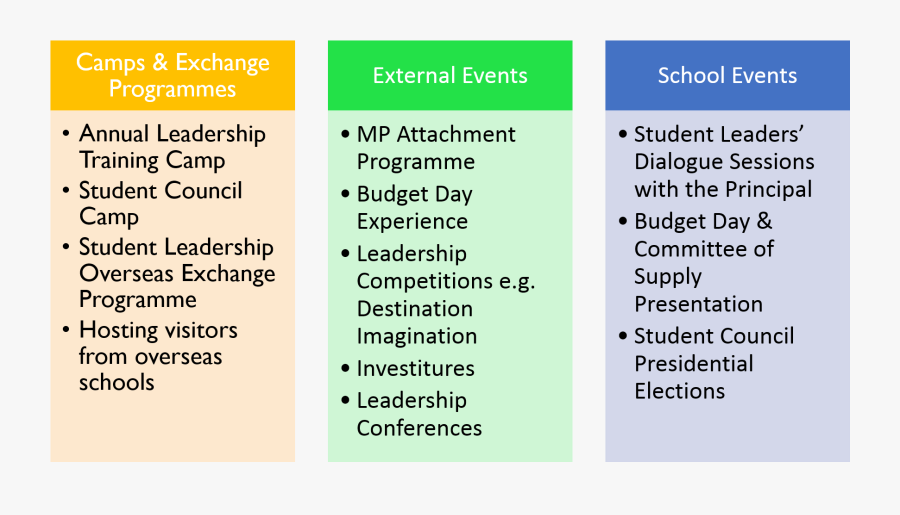 Image 4 - Student Council Leadership Presentation, Transparent Clipart