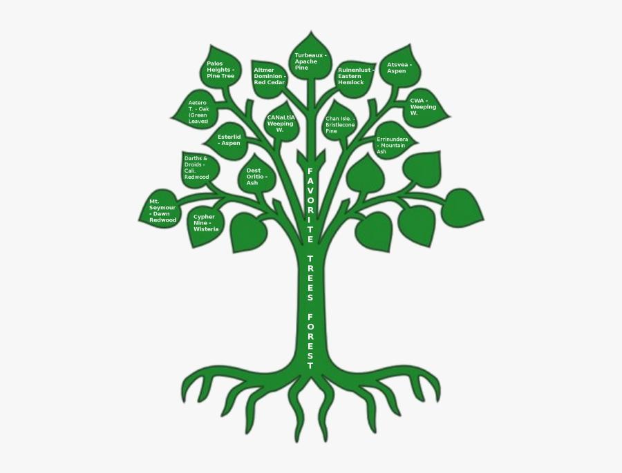 Oak Tree Coat Of Arms Clipart , Png Download - Oak Tree Coat Of Arms, Transparent Clipart