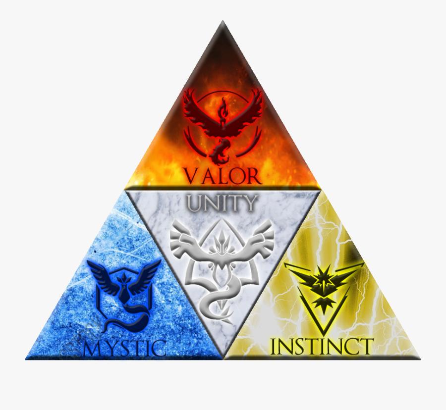 Hd Pokemon Go Triforce - Pokemon Go Triforce, Transparent Clipart